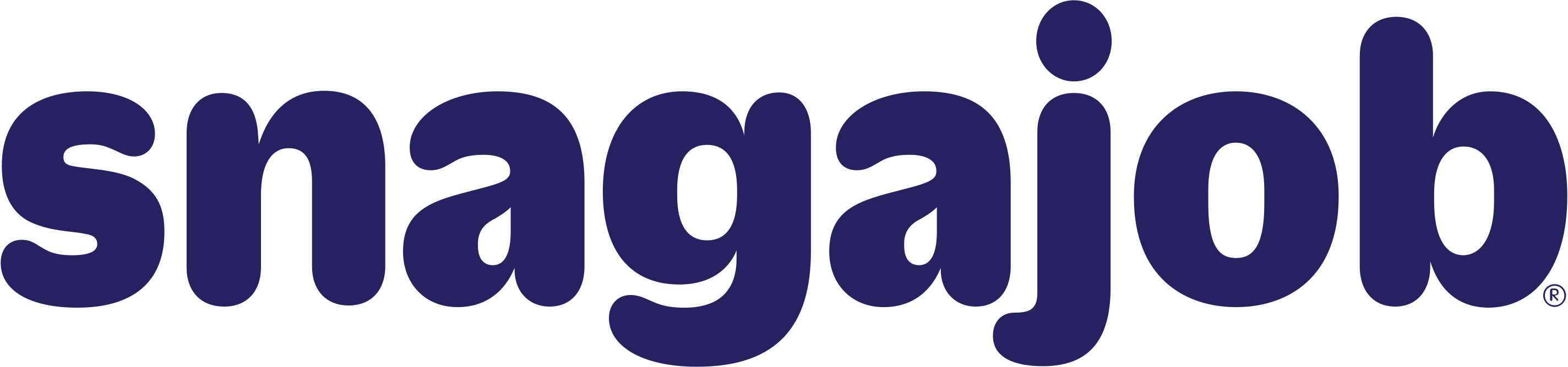 SnagAJob.com, Inc.