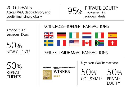 2017 GIB Europe Results