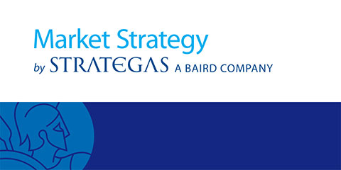Market Strategy by Strategas - A Baird Company