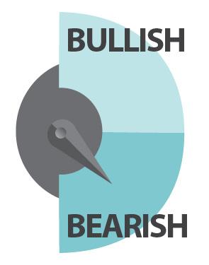 Gauge meter pointing towards Bearish