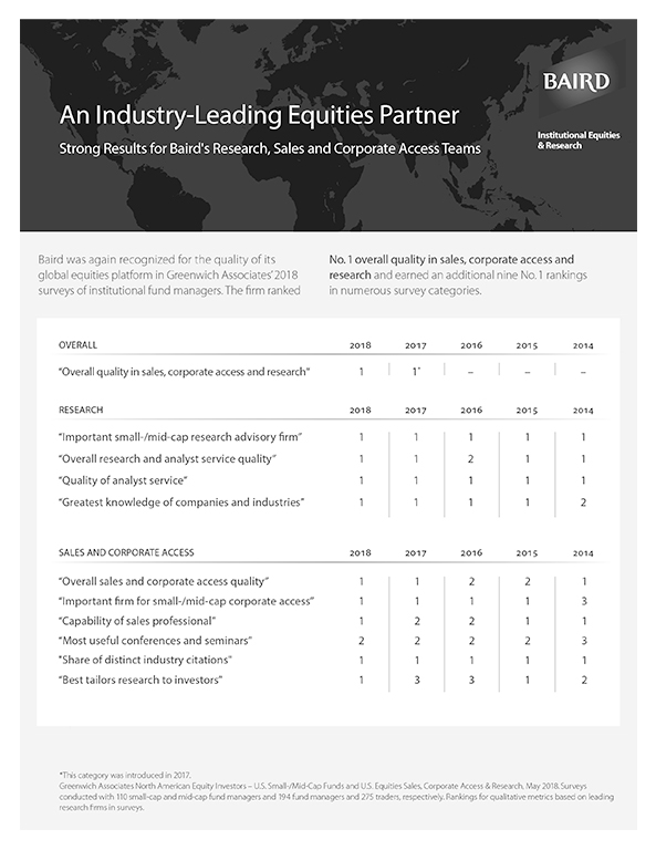 An Industry-Leading Equities Partner