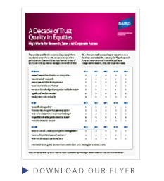 Baird Quality in Equities Flyer
