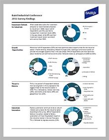 2015 Industrial Survey