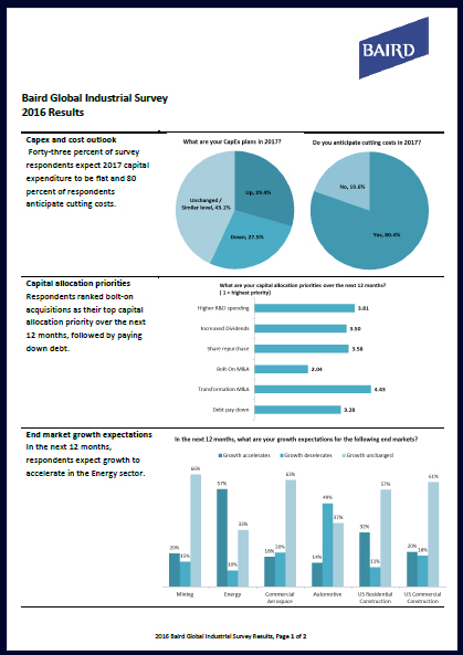 2016 Industrial M&A Survey Results