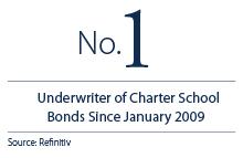 No. 1 Underwriter of Charter School Bonds