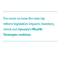 Check out January's Wealth Strategies Seminar