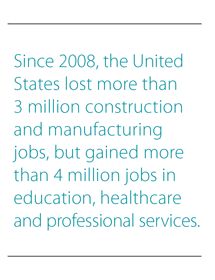 Jobs lost and gained.