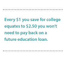 Student Loan Payback