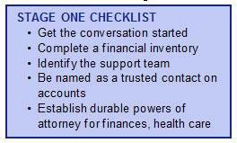 Stage One Checklist