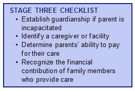 Stage Three Checklist