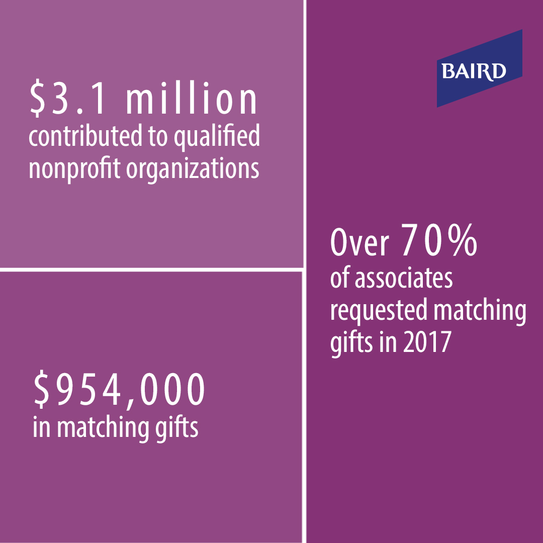 2017 Baird Foundation Stats