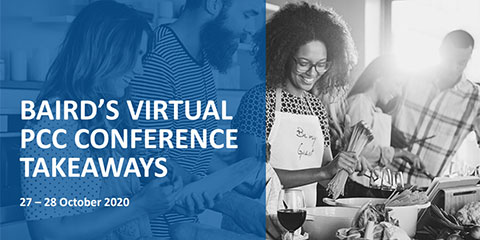 Baird's Virtual 2020 Private Company Consumer Conference Takeaways