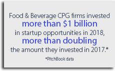 Venture Fund Stats