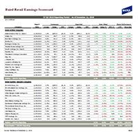 Q3 Retail Earning Scorecard
