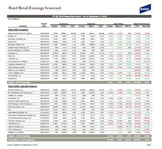 Q2 2019 Retail Earning Scorecard