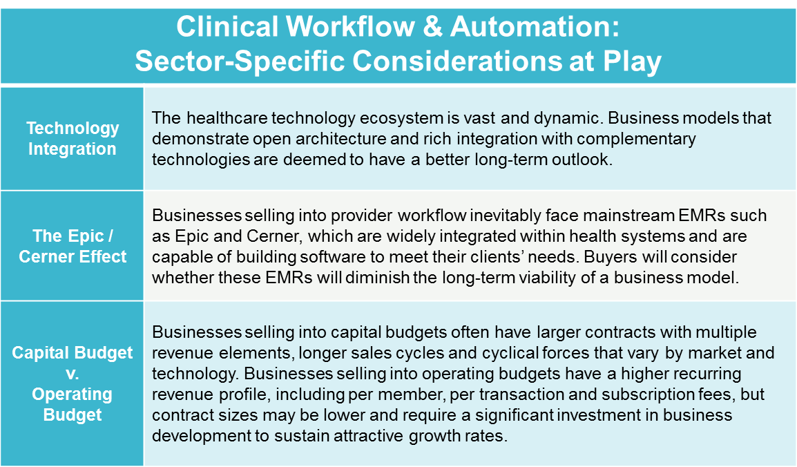 Clinical Workflow Automation