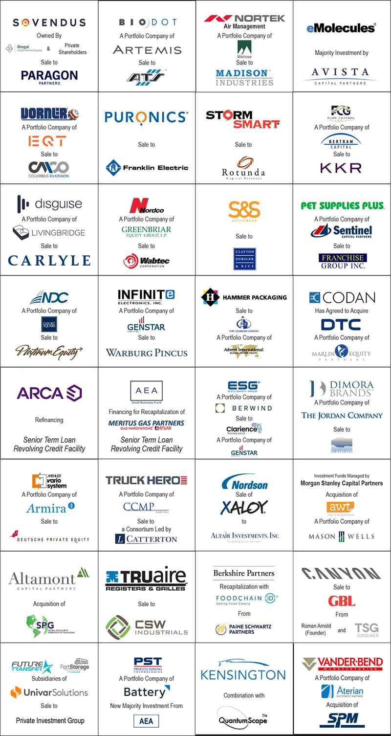 Industrial M&A Deals - Baird
