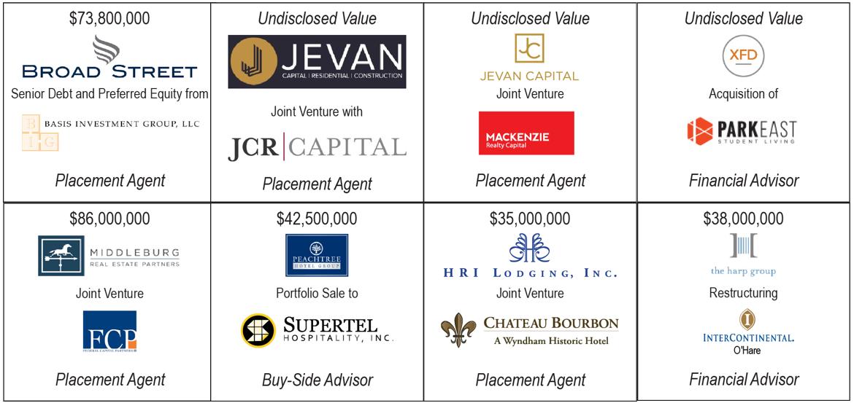 Asset-Level Joint Ventures / Restructuring