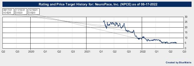 NeuroPace, Inc.