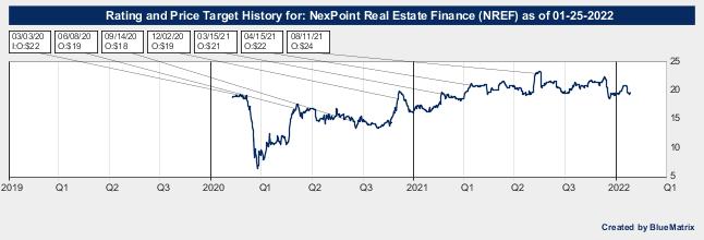 NexPoint Real Estate Finance