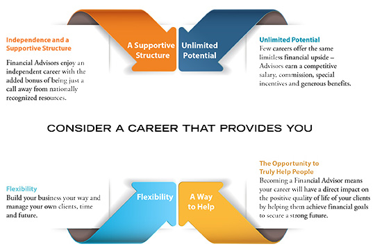 Benefits of the Career